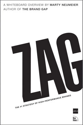 zag Top 10 Books on Marketing